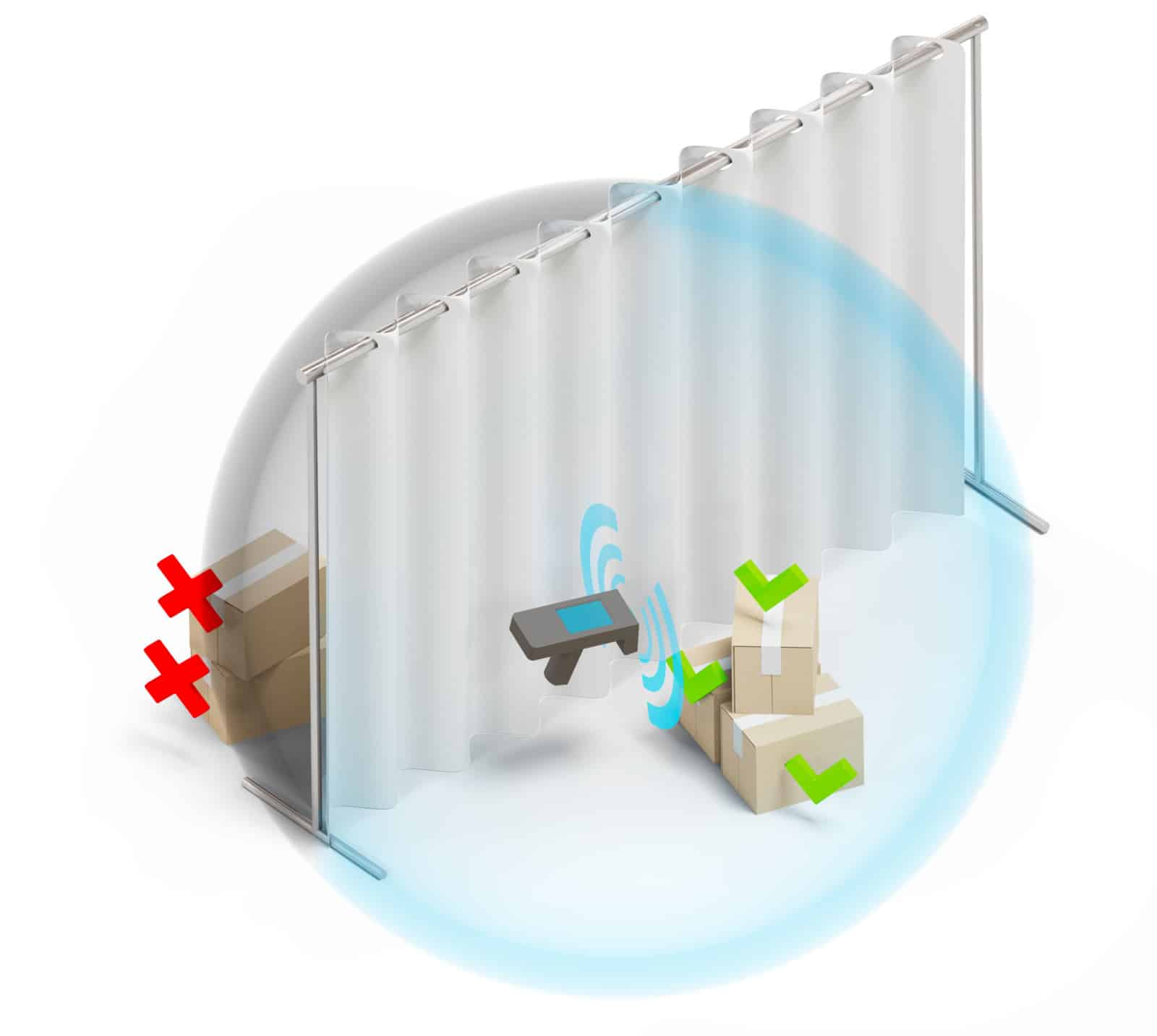 blocking RFID, Corso Shield Solutions – Blocking RFID for Retail and Supply Chain