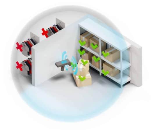 , RFID Shielding